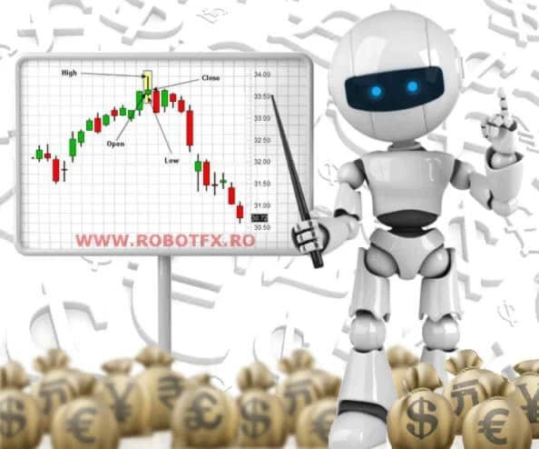 robot thay thế con người trong giao dịch forex