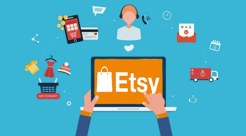 quy trính bán hàng thành công trên Etsy
