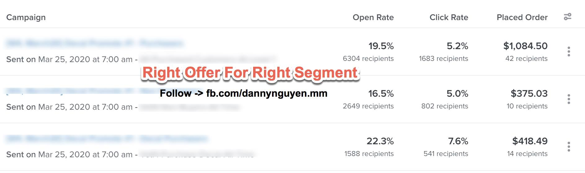 chia sẻ cách spam khách hàng để kéo khách hàng thân thiết