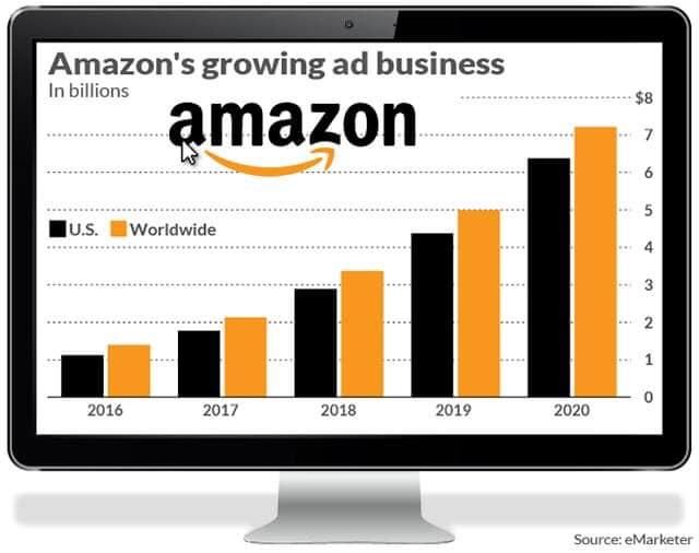 chiến thuật kinh doanh với amazon