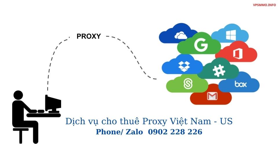 cho thuê proxy giá rẻ