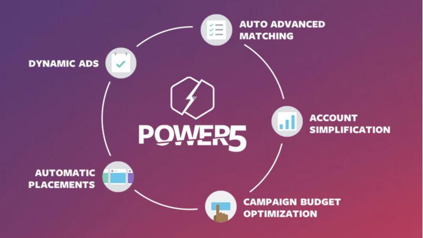 FACEBOOK POWER 5 là gì ?