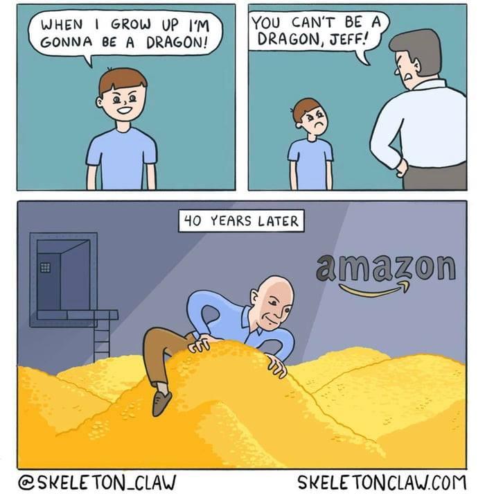 Ngân sách chiến dịch Amazon PPC và Scale chiến dịch Amazon PPC thế nào?